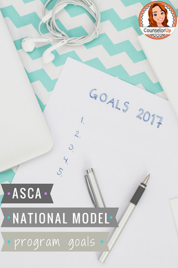 Do you feel pulled in 100 different directions each school year? Do you start the year with the best laid plans but end the year wondering where the time went? Today, we are going to talk about using Program Goals within the ASCA National Model to focus your work. Think work smarter, not harder. Check out my video tutorial.